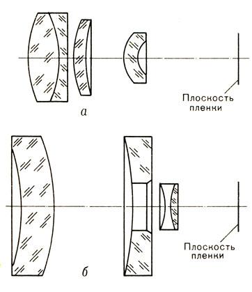 Оптические схемы